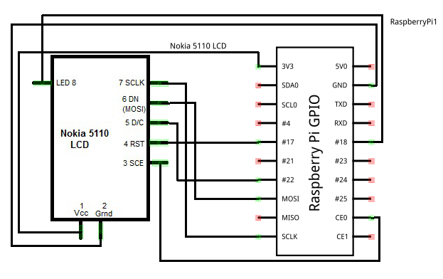 nokia 5110 lcd 84x48 px